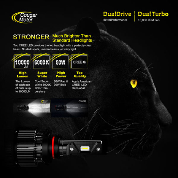 Cougar Motor 9005 Led Headlight Bulbs 10000 Lumens Super Bright 6000K Cool White_02