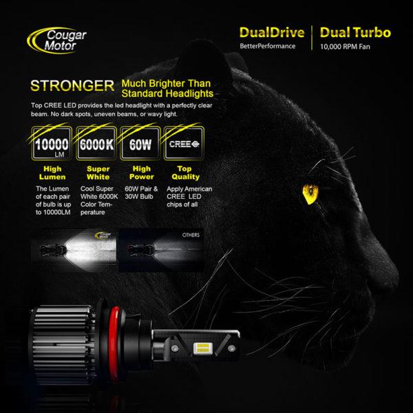 Cougar Motor 9007 Led Headlight Bulbs 10000 Lumens Super Bright 6000K Cool White_02