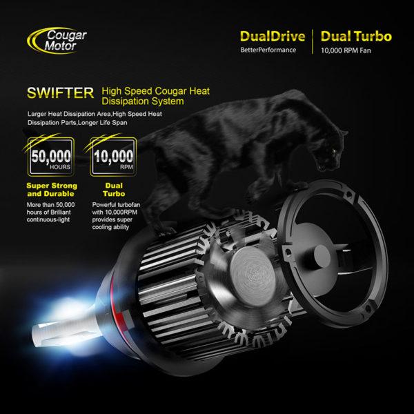 Cougar Motor 9007 Led Headlight Bulbs 10000 Lumens Super Bright 6000K Cool White_04