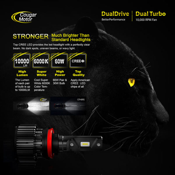 Cougar Motor H11 Led Headlight Bulbs 10000 Lumens Super Bright 6000K Cool White_02