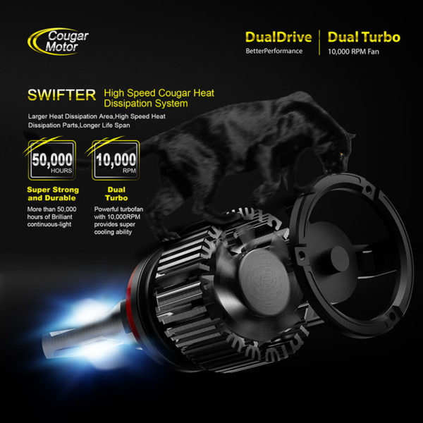 Cougar Motor H11 Led Headlight Bulbs 10000 Lumens Super Bright 6000K Cool White_04