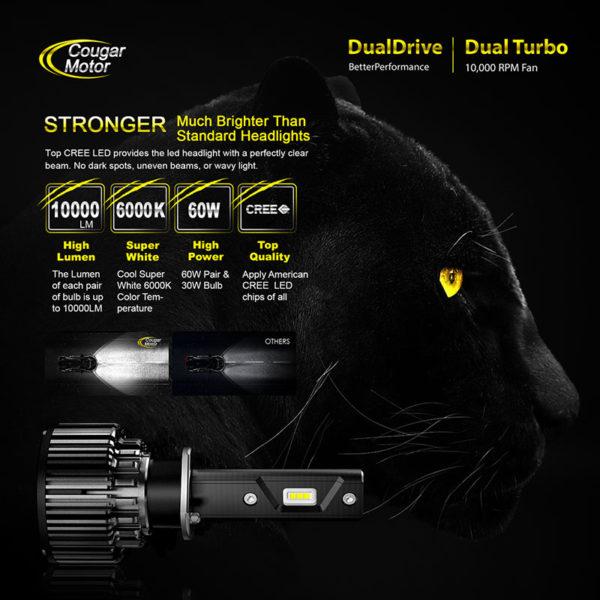 Cougar Motor H3 Led Headlight Bulbs 10000 Lumens Super Bright 6000K Cool White_02