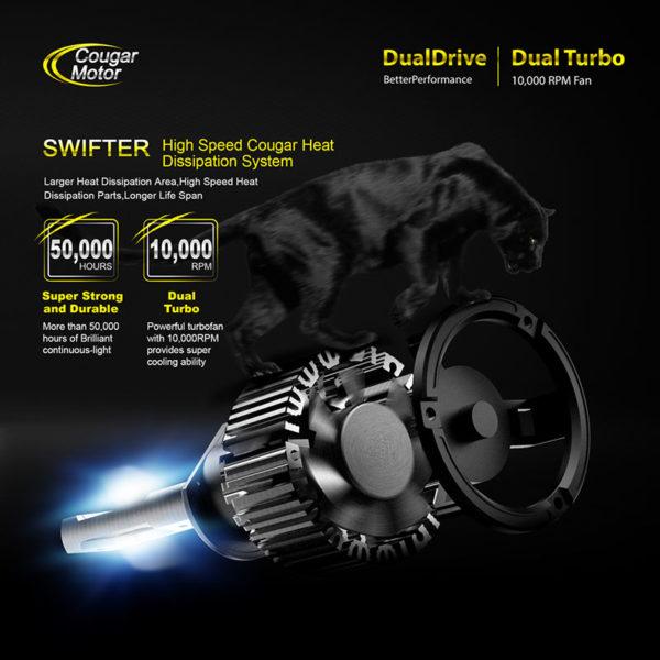 Cougar Motor H3 Led Headlight Bulbs 10000 Lumens Super Bright 6000K Cool White_04