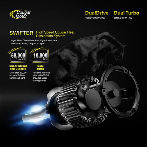 Cougar Motor H7 Led Headlight Bulbs 10000 Lumens Super Bright 6000K Cool White_04